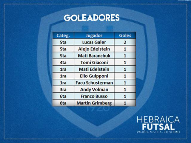 Goleadores-Fecha-1