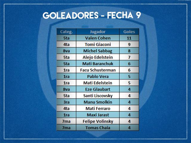 Goleadores-F-9